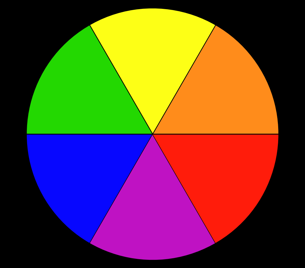 6 Color Basic Color Wheel